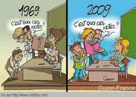 Différence de relationnel