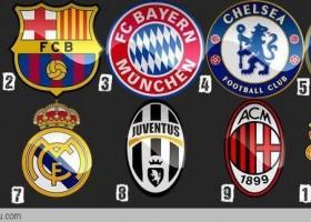 Quelle équipe préférez-vous